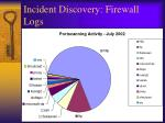 incident discovery firewall logs1