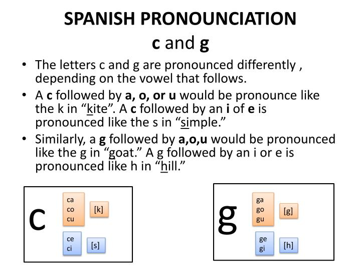 SPANISH PRONOUNCIATION