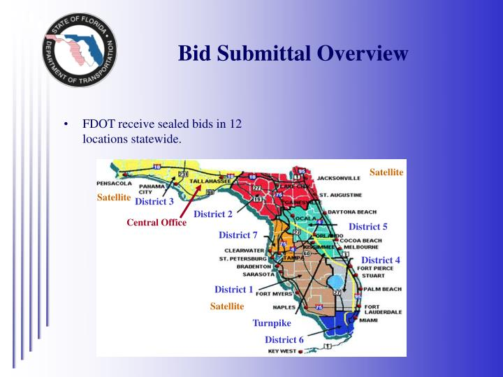 Bid Submittal Overview