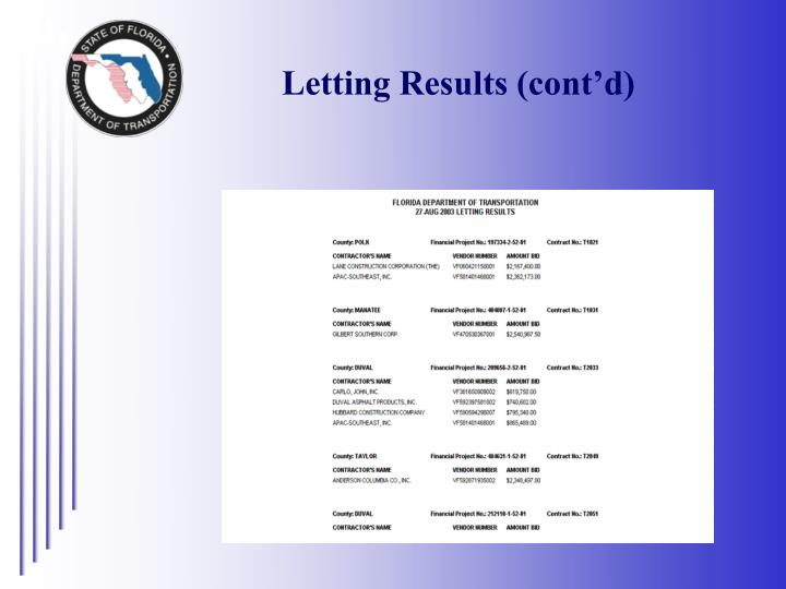 Letting Results (cont'd)