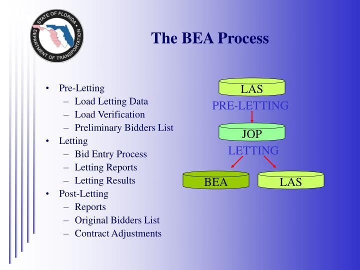 The BEA Process
