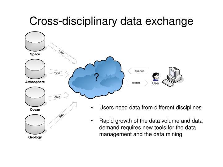 Cross-disciplinary data exchange
