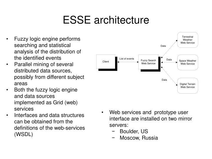 ESSE architecture