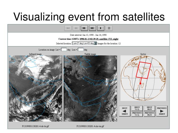 Visualizing event from satellites