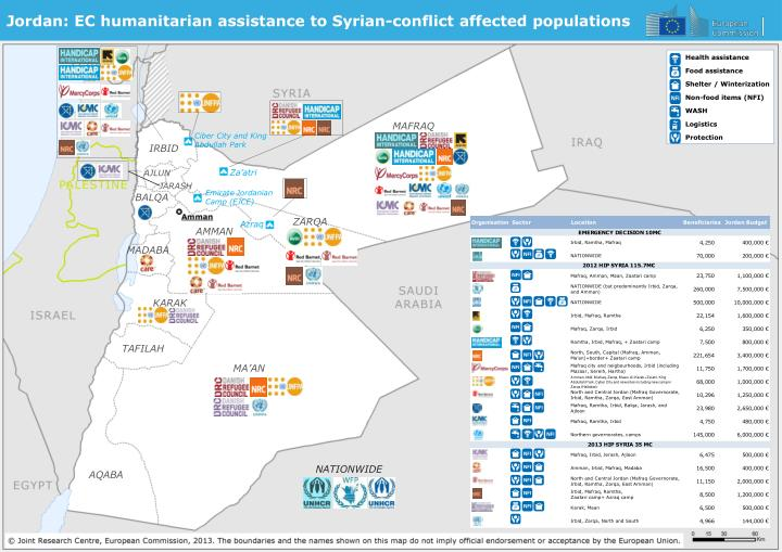 Jordan: EC humanitarian assistance to Syrian-conflict affected populations