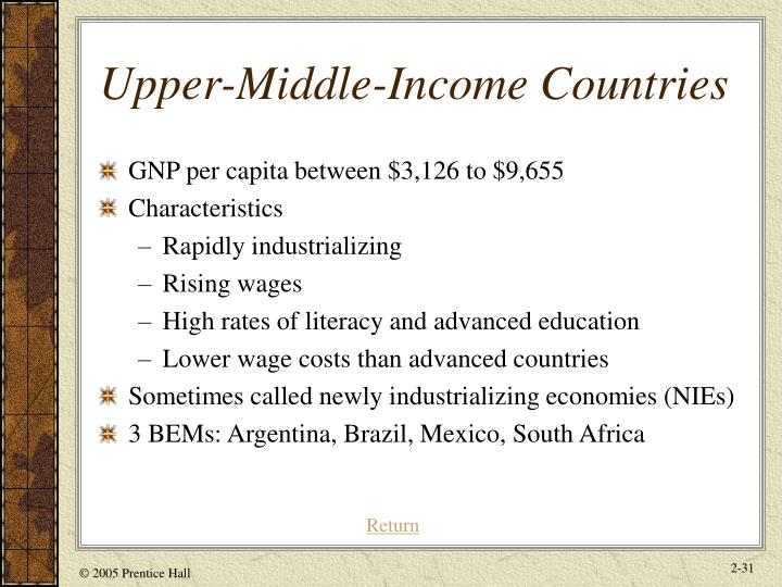 Upper-Middle-Income Countries