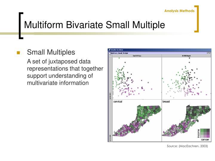 Multiform Bivariate Small Multiple