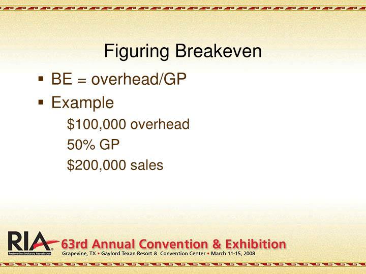 Figuring Breakeven