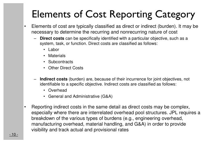 Elements of Cost Reporting Category
