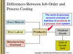 differences between job order and process costing1