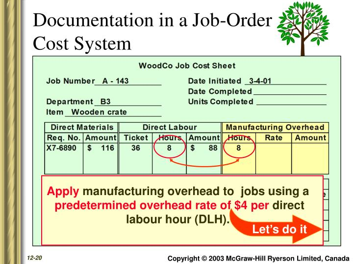 Documentation in a Job-Order