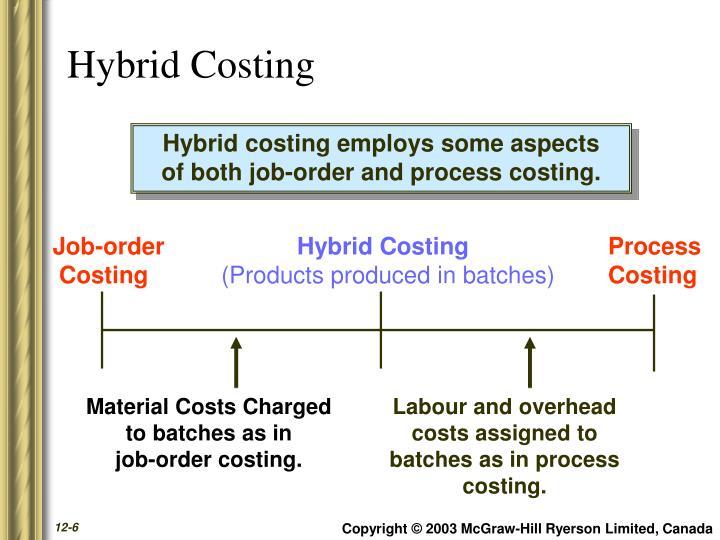 Hybrid Costing