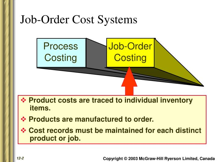 Job-Order Cost Systems