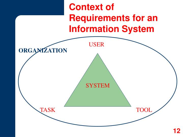 Context of Requirements for an Information System