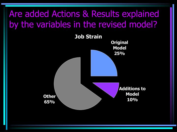 Are added Actions & Results explained by the variables in the revised model?