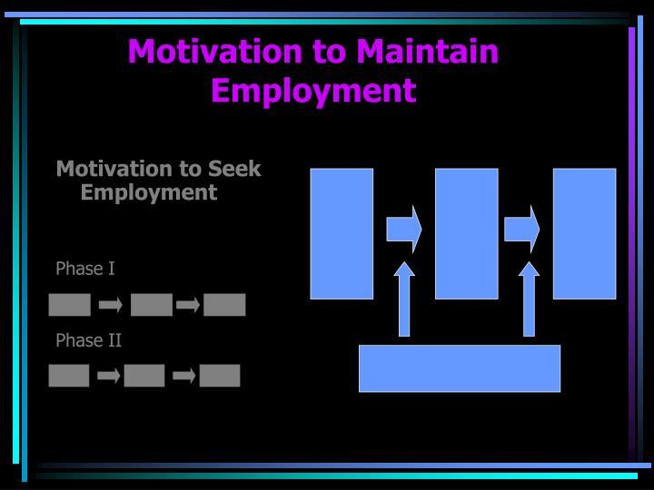 Motivation to Seek Employment