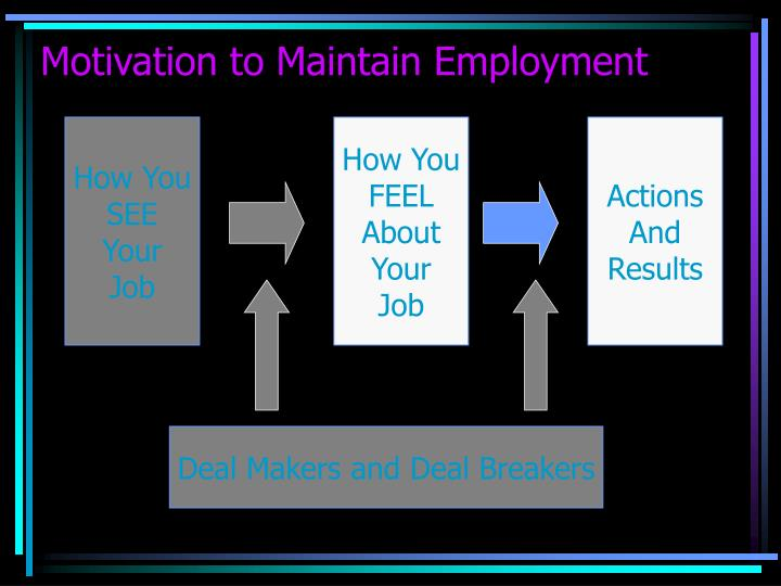 Motivation to Maintain Employment