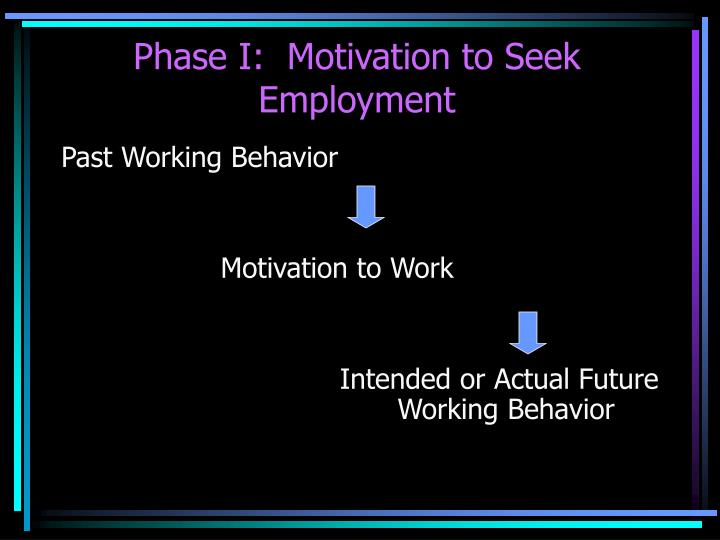 Phase I:  Motivation to Seek Employment