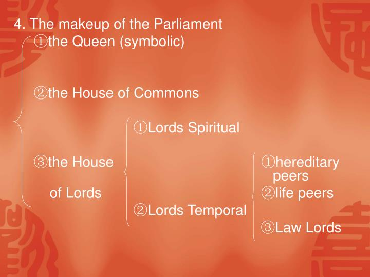 4. The makeup of the Parliament