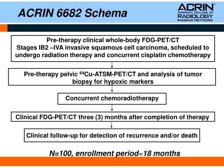 ACRIN 6682 Schema
