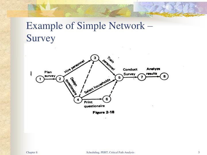 Example of Simple Network –