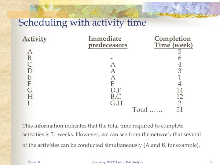 Scheduling with activity time