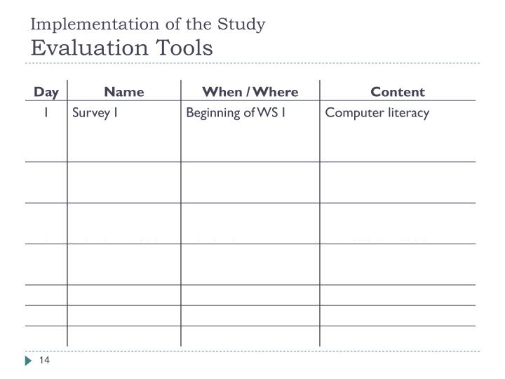 Implementation of the Study