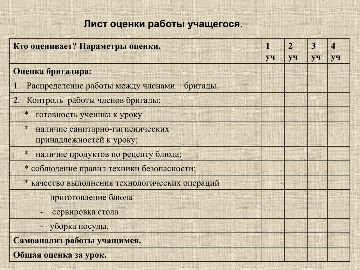 Лист оценки работы учащегося.