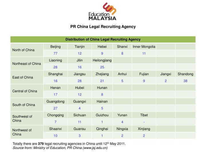 PR China Legal Recruiting Agency