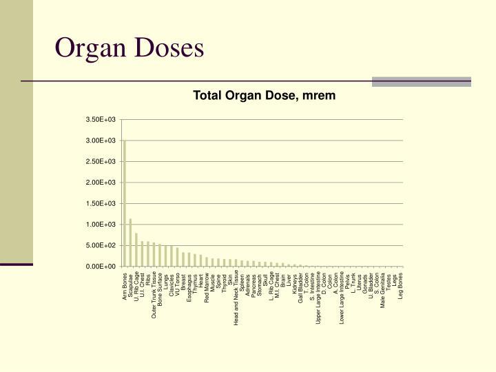 Organ Doses