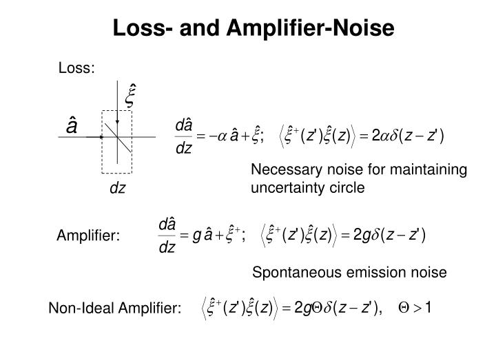 Loss- and Amplifier-Noise