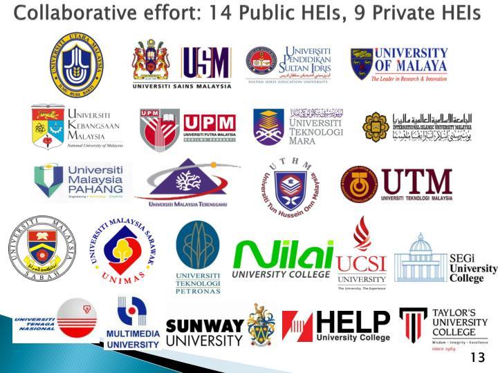 Collaborative effort: 14 Public HEIs, 9 Private HEIs