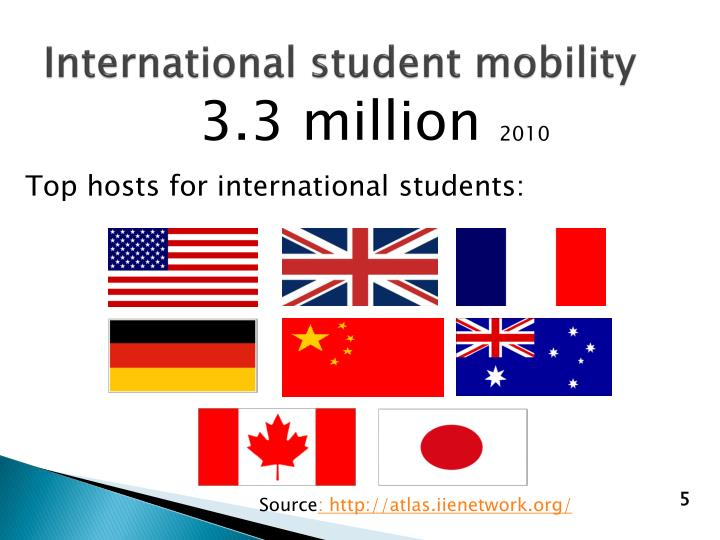 International student mobility