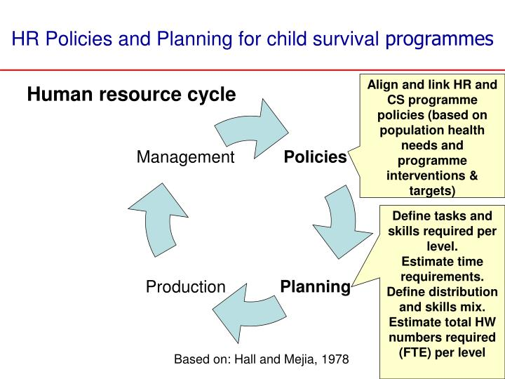 HR Policies and Planning for child survival