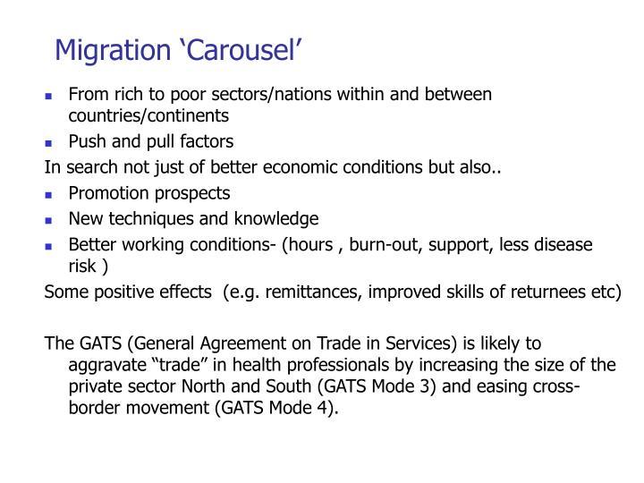 Migration 'Carousel'