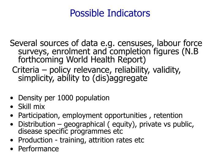 Possible Indicators