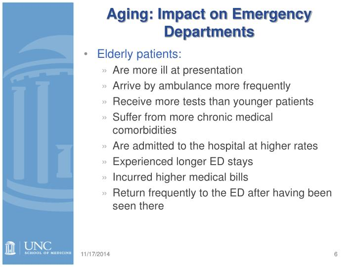 Aging: Impact on Emergency Departments