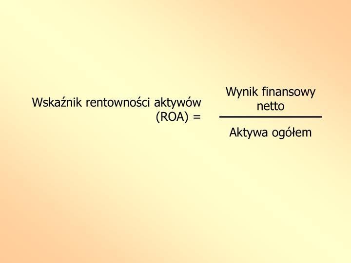 Wskaźnik rentowności aktywów (ROA) =