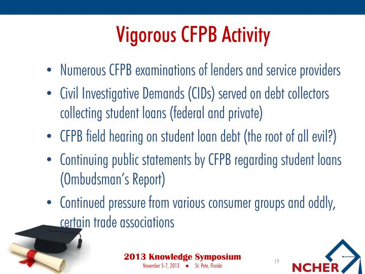 Vigorous CFPB Activity