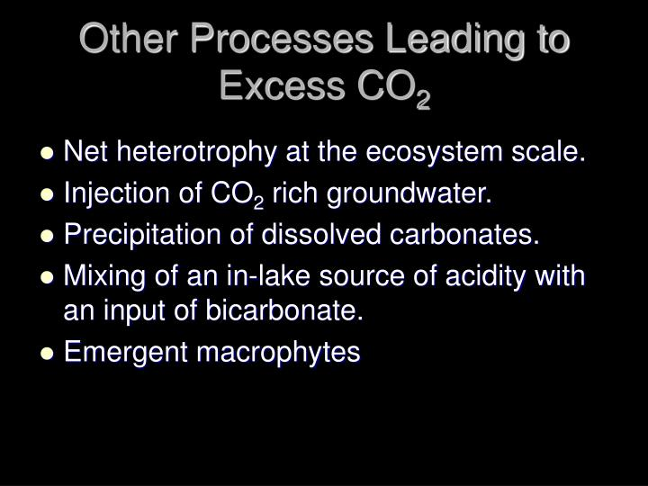 Other Processes Leading to Excess CO