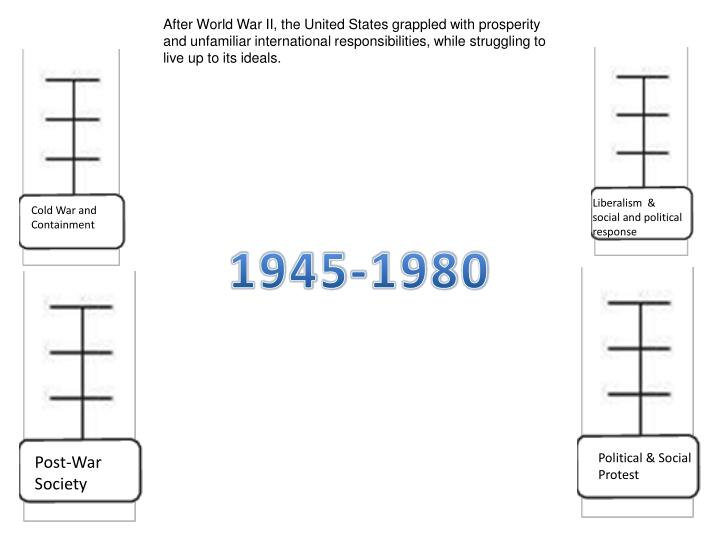 After World War II, the United States grappled with prosperity and unfamiliar international responsibilities, while struggling to live up to its ideals.