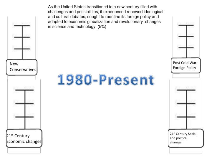 As the United States transitioned to a new century filled with challenges and possibilities, it experienced renewed ideological  and cultural debates, sought to redefine its foreign policy and adapted to economic globalization and revolutionary  changes in science and technology  (5%)