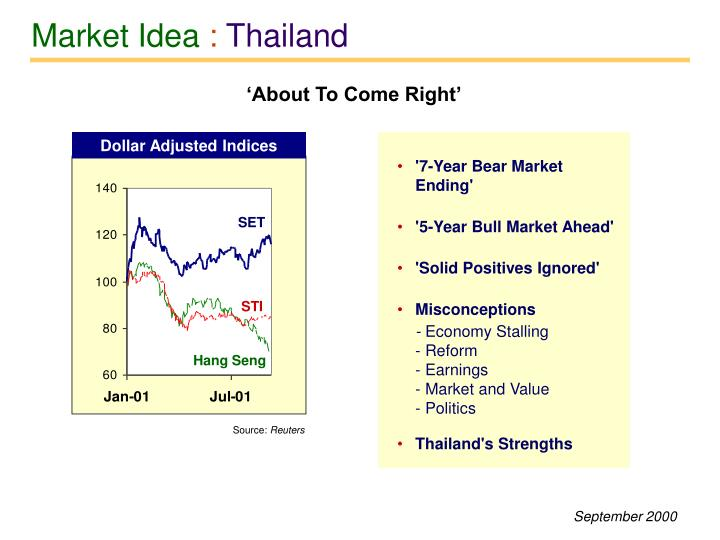 Market Idea