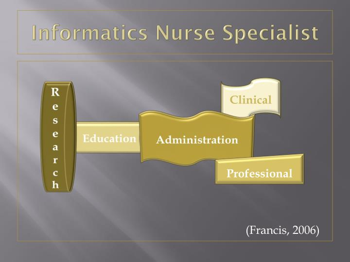 Informatics Nurse Specialist