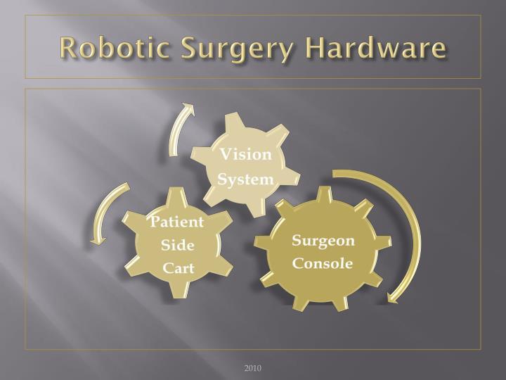 Robotic Surgery Hardware