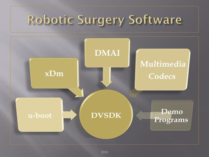 Robotic Surgery Software