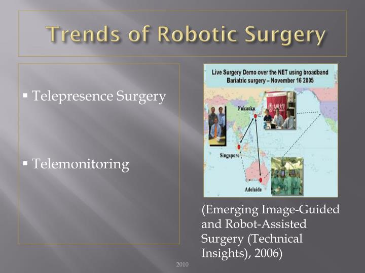 Trends of Robotic Surgery