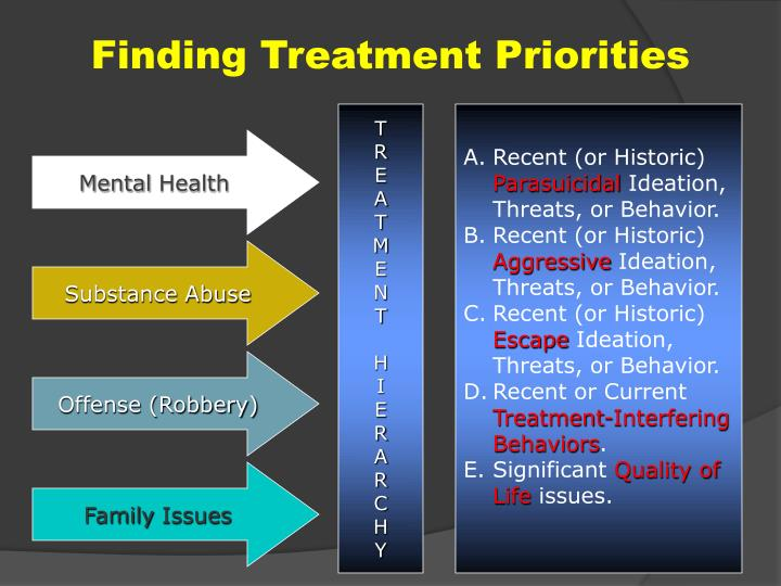 Finding Treatment Priorities