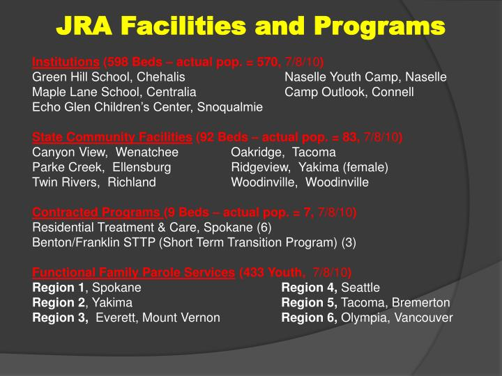 JRA Facilities and Programs