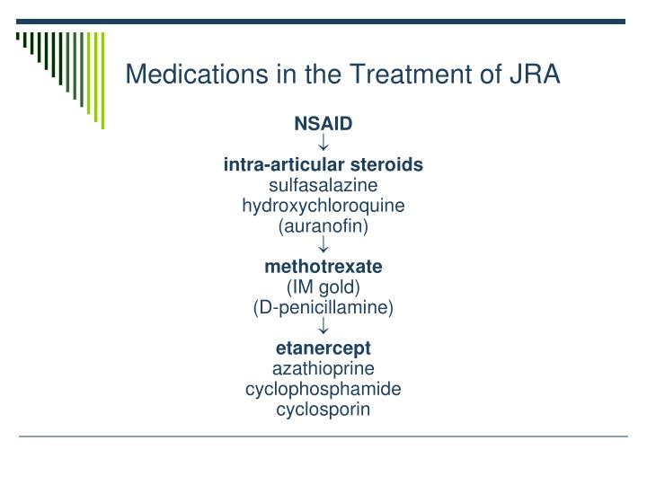 Medications in the Treatment of JRA